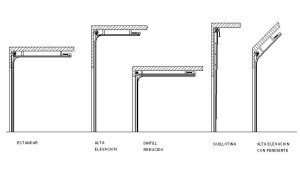 Types of lintel
